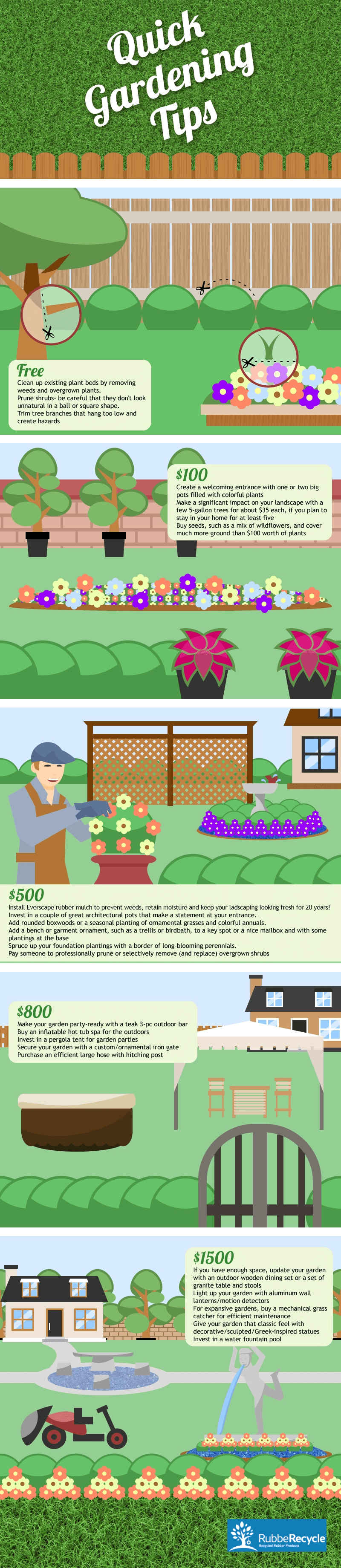 Quick and easy gardening tips home garden joy for Gardening tips