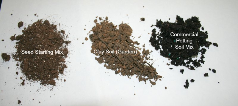 Soil for container vegetable gardens home garden joy for Things made up of soil